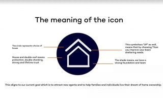 There's a meaning behind our Icon #agentobsessed #Titanrealtygroup #clientesatisfeita